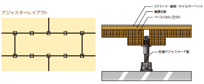CFシート・絨毯・カーペットタイル