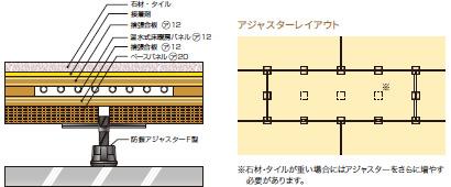石材・タイル、温水式床暖房