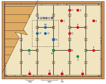 試験体平面図